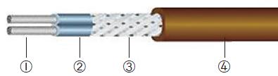 Конструкция резистивного кабеля