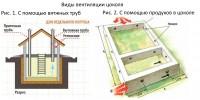 Как сделать вентиляцию в подвале частного дома