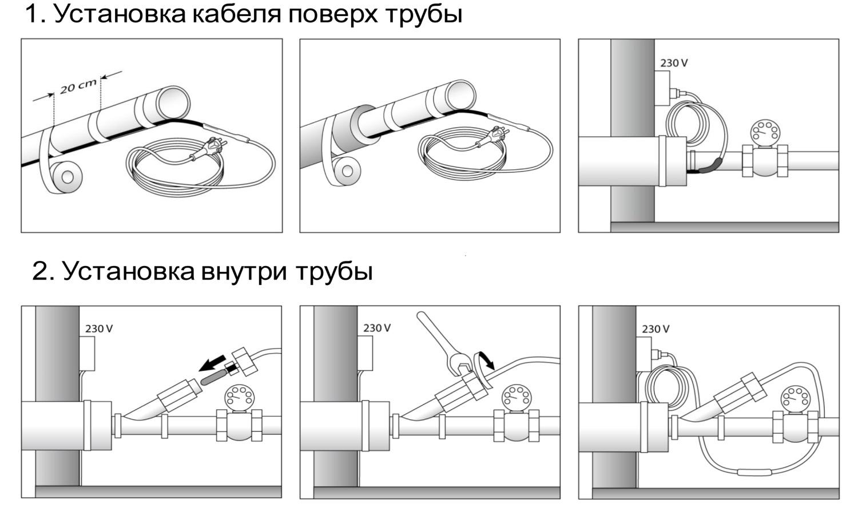 Поворотное вязание спицами модели 20
